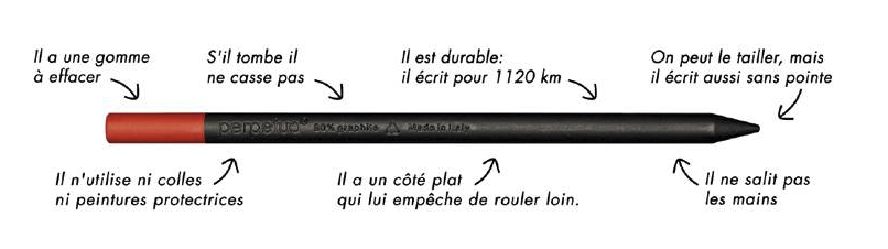 crayon perpetua descriptif